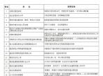 我院扶贫案例获重庆市基层党建创新案例奖项