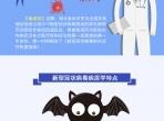 【图解】新型冠状病毒肺炎诊疗快速指南