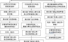 重庆医科大学附属永川医院院务公开制度